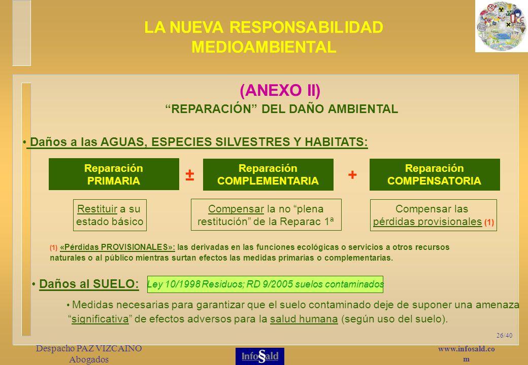 www.infosald.co m Despacho PAZ VIZCAINO Abogados 26/40 (ANEXO II) REPARACIÓN DEL DAÑO AMBIENTAL LA NUEVA RESPONSABILIDAD MEDIOAMBIENTAL Reparación PRIMARIA Reparación COMPLEMENTARIA Reparación COMPENSATORIA ±+ Restituir a su estado básico Compensar la no plena restitución de la Reparac 1ª Compensar las pérdidas provisionales (1) (1) «Pérdidas PROVISIONALES»: las derivadas en las funciones ecológicas o servicios a otros recursos naturales o al público mientras surtan efectos las medidas primarias o complementarias.