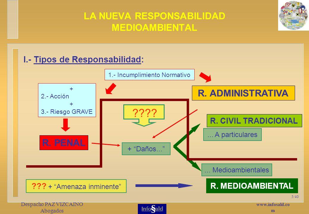 www.infosald.co m Despacho PAZ VIZCAINO Abogados 5/40 I.- Tipos de Responsabilidad: LA NUEVA RESPONSABILIDAD MEDIOAMBIENTAL R.