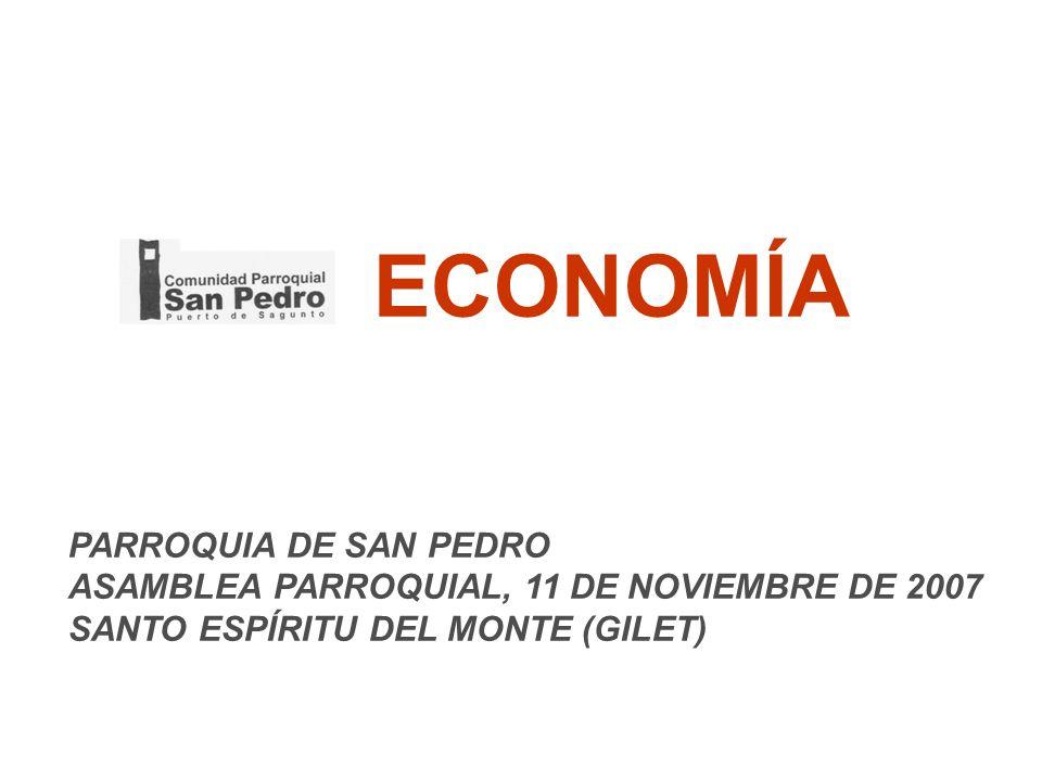 ECONOMÍA PARROQUIA DE SAN PEDRO ASAMBLEA PARROQUIAL, 11 DE NOVIEMBRE DE 2007 SANTO ESPÍRITU DEL MONTE (GILET)