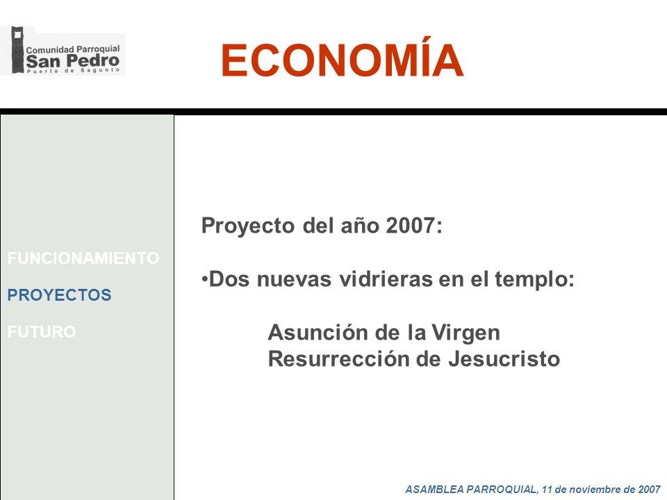 ASAMBLEA PARROQUIAL, 11 de noviembre de 2007 ECONOMÍA FUNCIONAMIENTO PROYECTOS FUTURO Proyecto del año 2007: Dos nuevas vidrieras en el templo: Asunción de la Virgen Resurrección de Jesucristo