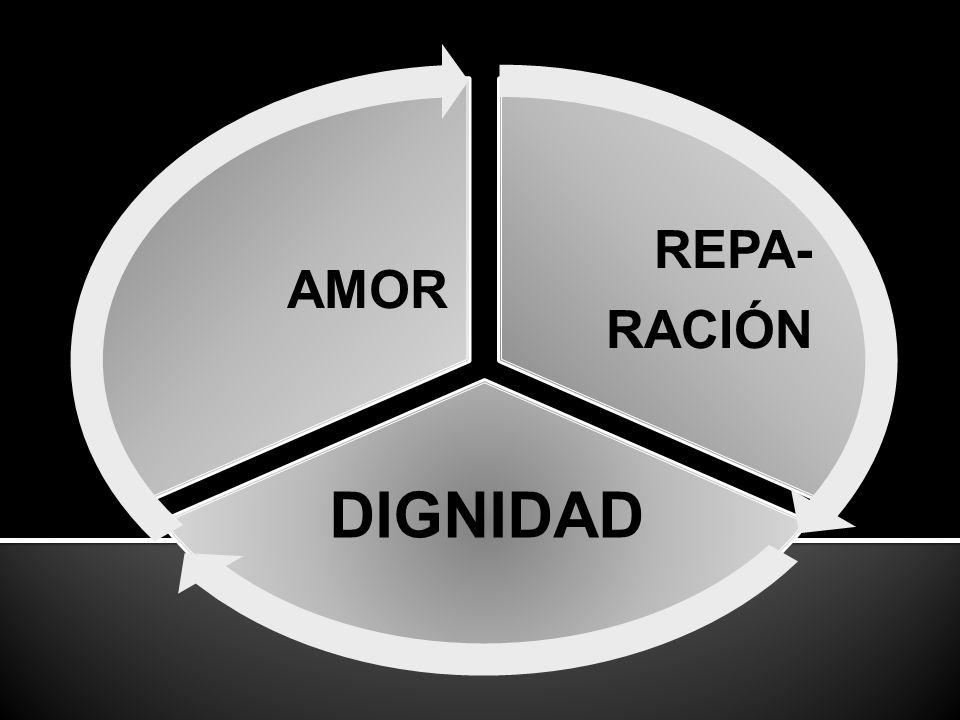 REPA- RACIÓN DIGNIDAD AMOR
