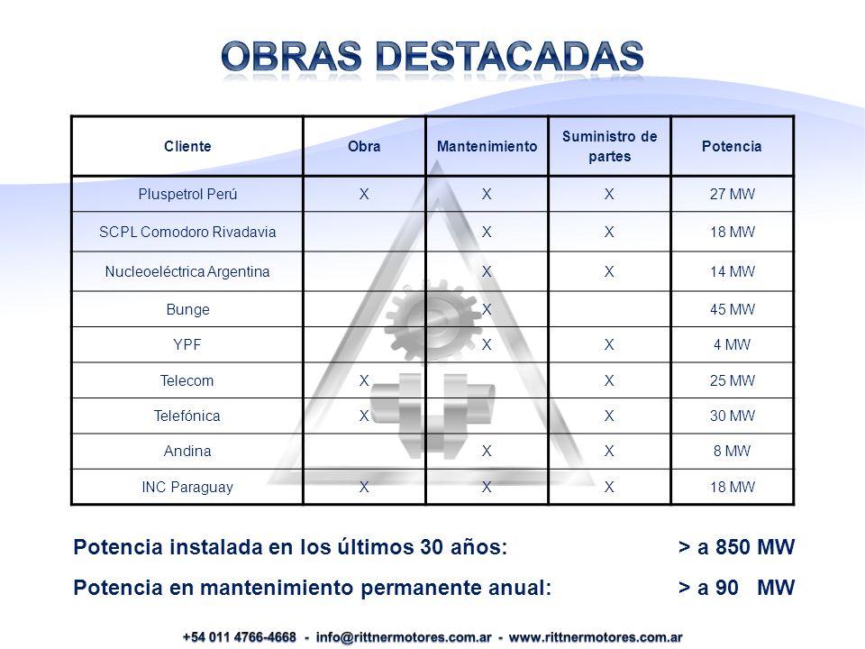 ClienteObraMantenimiento Suministro de partes Potencia Pluspetrol PerúXXX27 MW SCPL Comodoro RivadaviaXX18 MW Nucleoeléctrica ArgentinaXX14 MW BungeX45 MW YPFXX4 MW TelecomXX25 MW TelefónicaXX30 MW AndinaXX8 MW INC ParaguayXXX18 MW Potencia instalada en los últimos 30 años:> a 850 MW Potencia en mantenimiento permanente anual:> a 90 MW