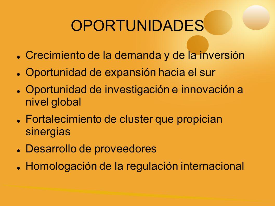OPORTUNIDADES Crecimiento de la demanda y de la inversión Oportunidad de expansión hacia el sur Oportunidad de investigación e innovación a nivel global Fortalecimiento de cluster que propician sinergias Desarrollo de proveedores Homologación de la regulación internacional