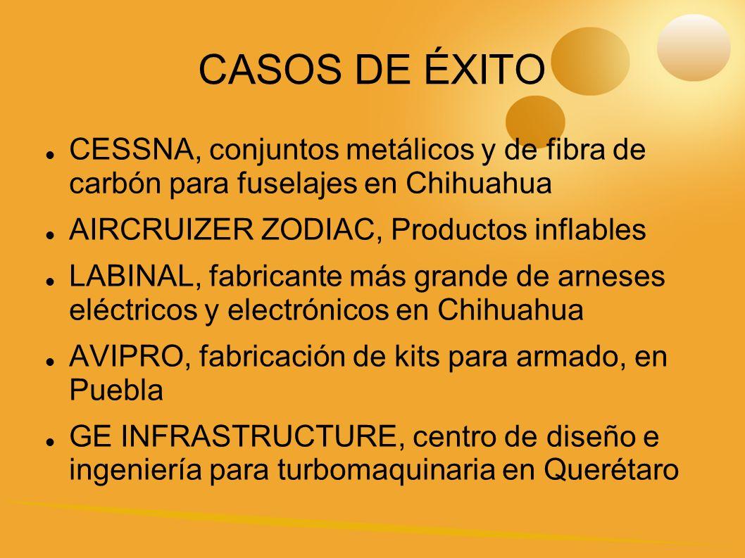 CASOS DE ÉXITO CESSNA, conjuntos metálicos y de fibra de carbón para fuselajes en Chihuahua AIRCRUIZER ZODIAC, Productos inflables LABINAL, fabricante más grande de arneses eléctricos y electrónicos en Chihuahua AVIPRO, fabricación de kits para armado, en Puebla GE INFRASTRUCTURE, centro de diseño e ingeniería para turbomaquinaria en Querétaro