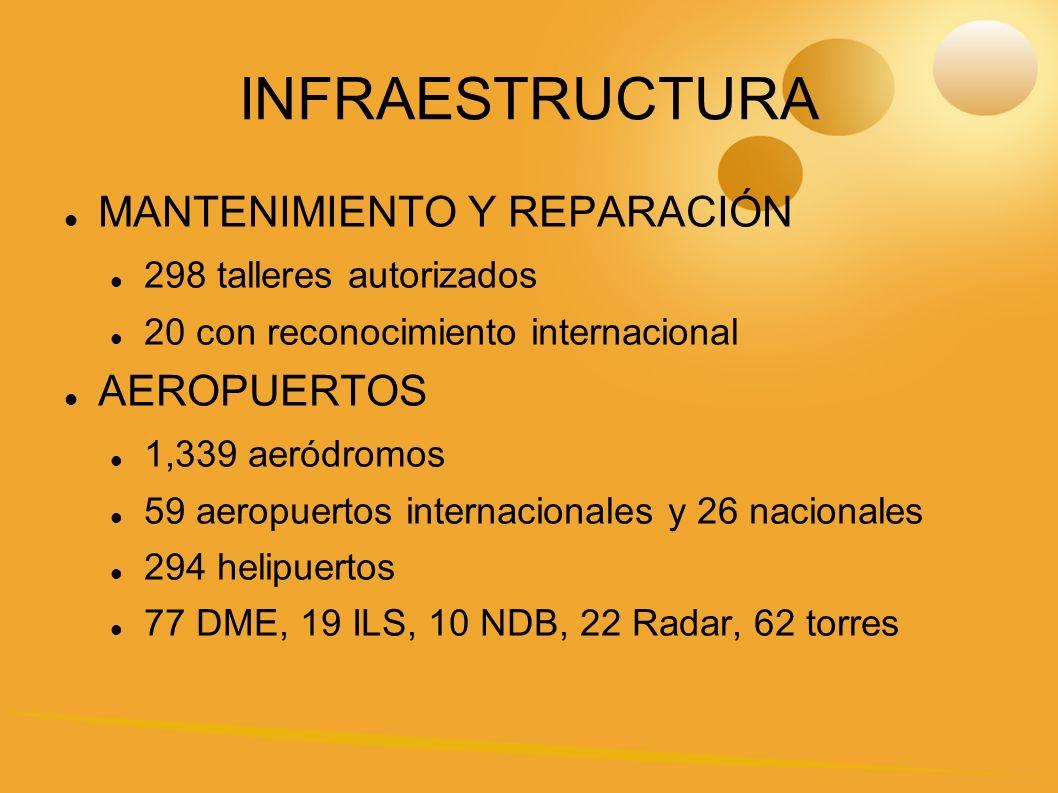 CASOS DE ÉXITO BOMBARDIER, ensamble de componentes, fuselajes y ensamble de aviones completos, en Querétaro ITR, capacidad de reparación de turbomaquinaria y diseño y fabricación de motores de baja presión en México