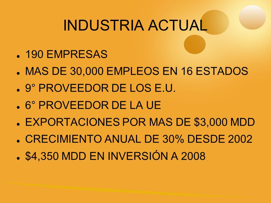 INDUSTRIA ACTUAL 190 EMPRESAS MAS DE 30,000 EMPLEOS EN 16 ESTADOS 9° PROVEEDOR DE LOS E.U.