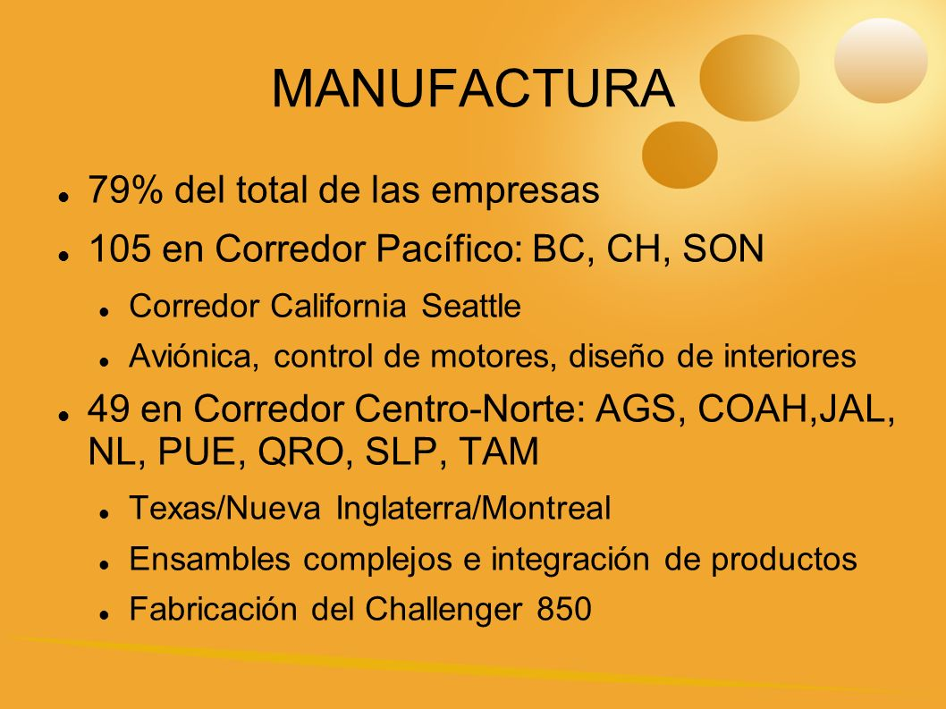MANUFACTURA 79% del total de las empresas 105 en Corredor Pacífico: BC, CH, SON Corredor California Seattle Aviónica, control de motores, diseño de interiores 49 en Corredor Centro-Norte: AGS, COAH,JAL, NL, PUE, QRO, SLP, TAM Texas/Nueva Inglaterra/Montreal Ensambles complejos e integración de productos Fabricación del Challenger 850