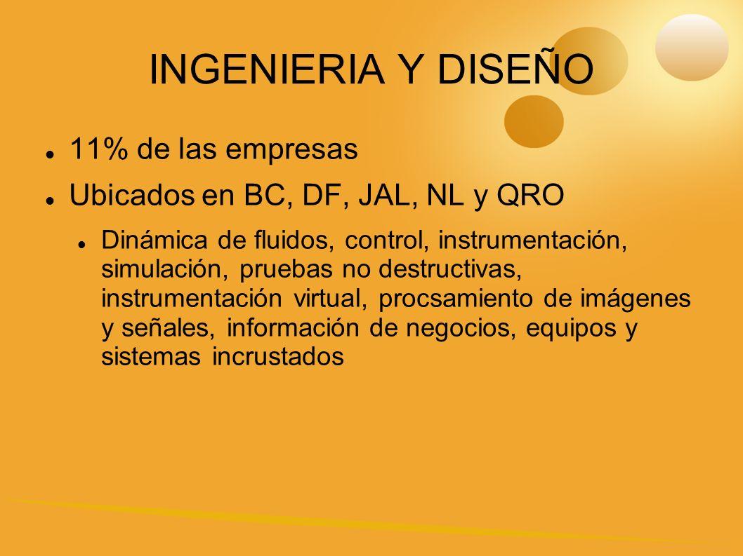 CENTROS Y UNIDADES DE INVESTIGACIÓN Global Advantage Design Source, Soluciones Tecnológicas, AVNTK y Hydra Technologies en Jalisco Honeywell System Integration Lab & Test y Volare Engineering en Baja California