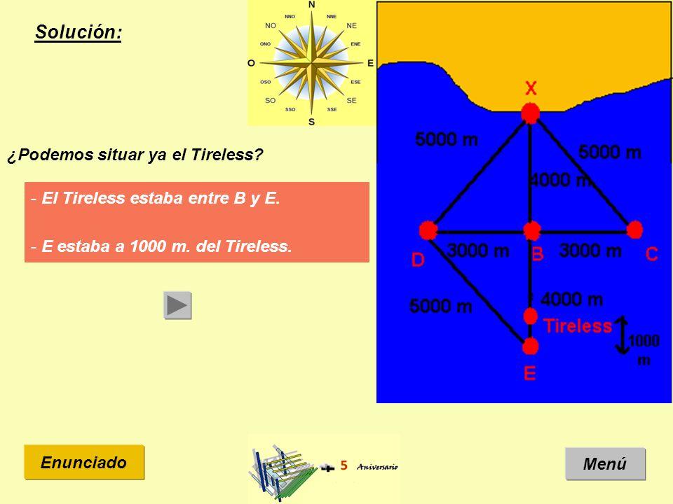 Solución: Menú Enunciado ¿Podemos situar ya el Tireless.