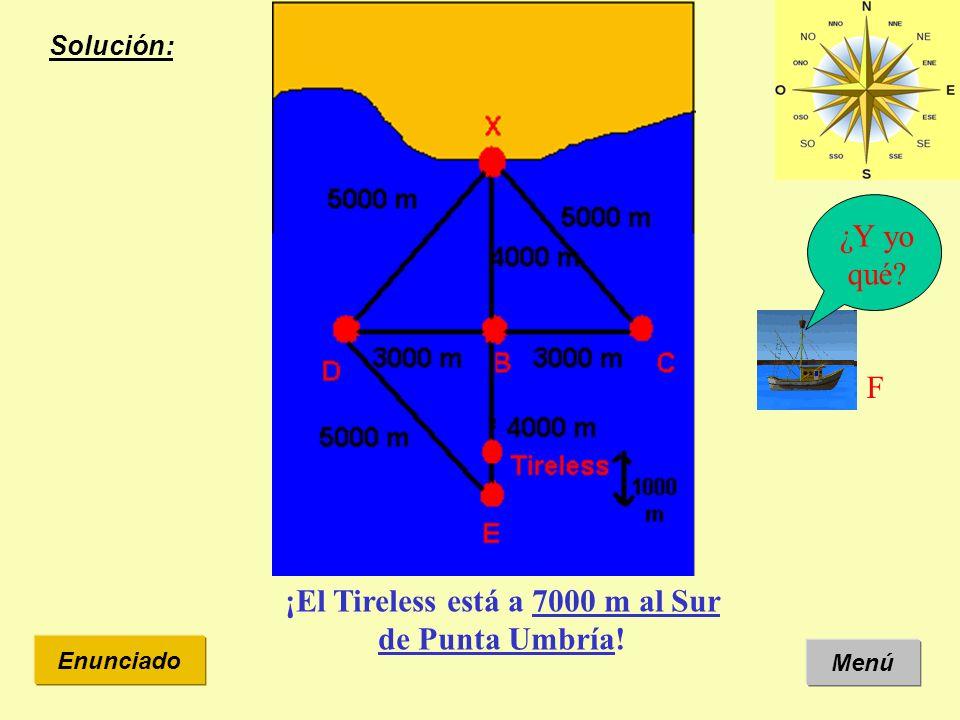 Solución: Menú Enunciado ¡El Tireless está a 7000 m al Sur de Punta Umbría! ¿Y yo qué F