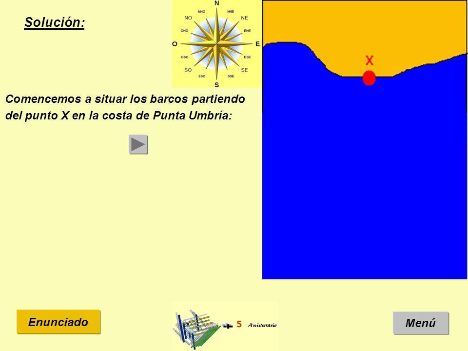 Solución: Menú Enunciado Comencemos a situar los barcos partiendo del punto X en la costa de Punta Umbría: