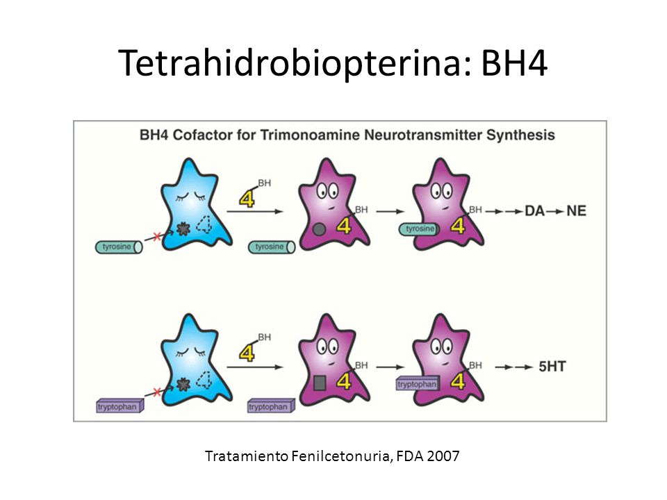 Tetrahidrobiopterina: BH4 Tratamiento Fenilcetonuria, FDA 2007
