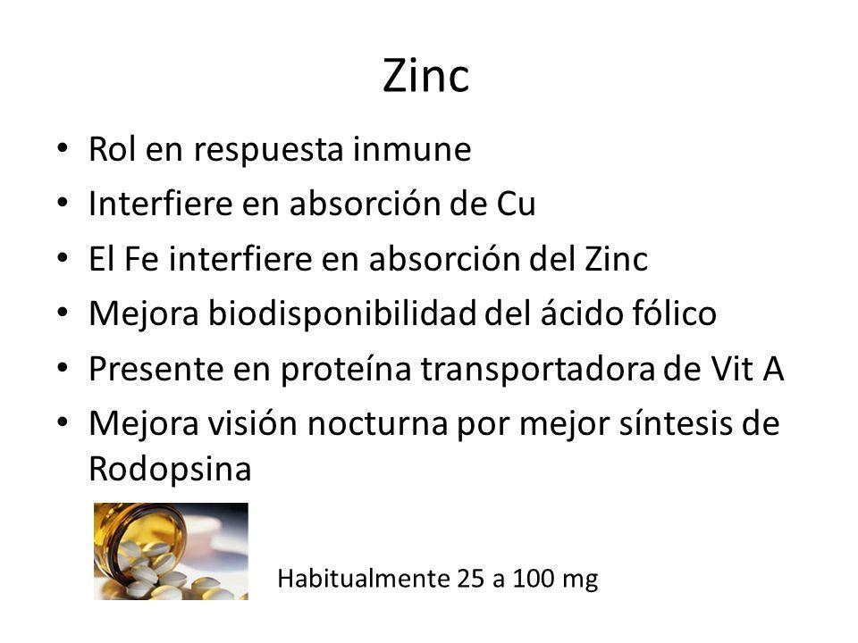 Rol en respuesta inmune Interfiere en absorción de Cu El Fe interfiere en absorción del Zinc Mejora biodisponibilidad del ácido fólico Presente en proteína transportadora de Vit A Mejora visión nocturna por mejor síntesis de Rodopsina Zinc Habitualmente 25 a 100 mg