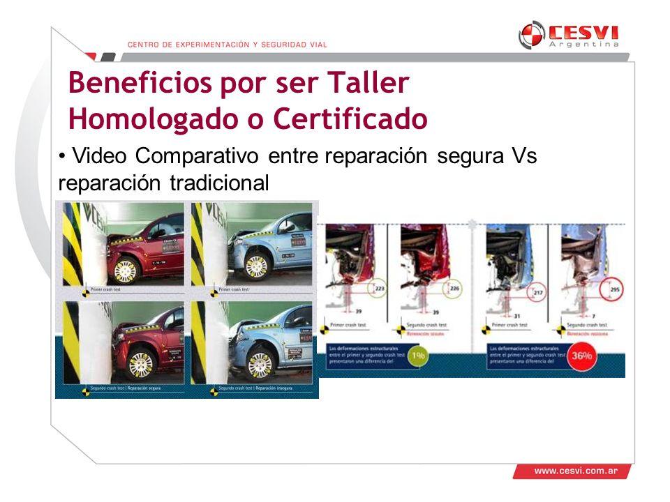 Desarrollo de Talleres 2011 Beneficios por ser Taller Homologado o Certificado Video Comparativo entre reparación segura Vs reparación tradicional