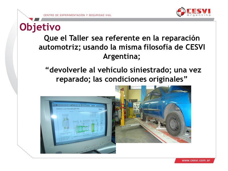 Desarrollo de Talleres 2011 Objetivo Que el Taller sea referente en la reparación automotriz; usando la misma filosofía de CESVI Argentina; devolverle al vehículo siniestrado; una vez reparado; las condiciones originales