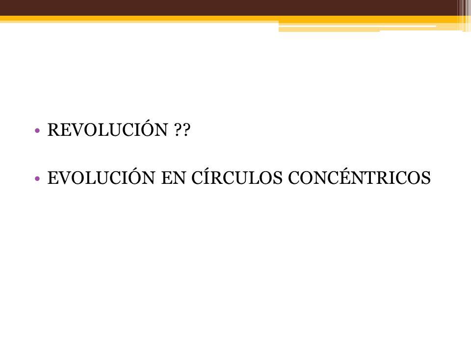REVOLUCIÓN ?? EVOLUCIÓN EN CÍRCULOS CONCÉNTRICOS