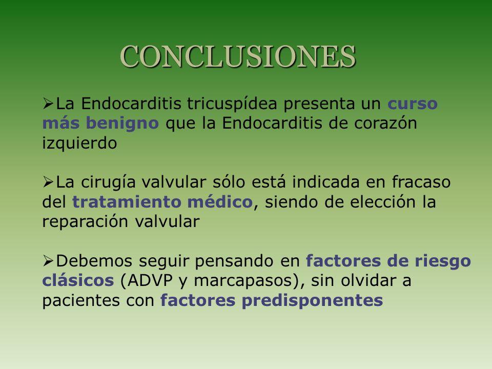 La Endocarditis tricuspídea presenta un curso más benigno que la Endocarditis de corazón izquierdo La cirugía valvular sólo está indicada en fracaso del tratamiento médico, siendo de elección la reparación valvular Debemos seguir pensando en factores de riesgo clásicos (ADVP y marcapasos), sin olvidar a pacientes con factores predisponentes CONCLUSIONES