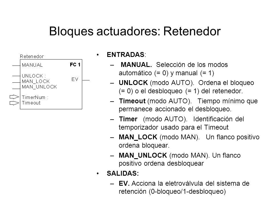 ENTRADAS: – MANUAL. Selección de los modos automático (= 0) y manual (= 1) –UNLOCK (modo AUTO). Ordena el bloqueo (= 0) o el desbloqueo (= 1) del rete