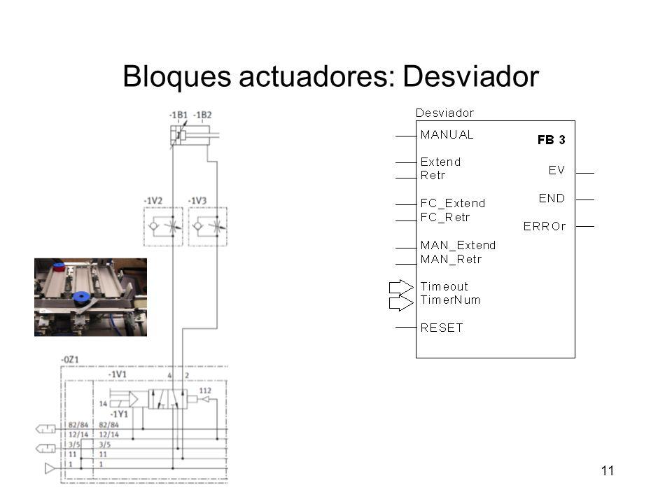 11 Bloques actuadores: Desviador