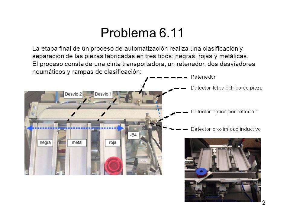 Problema 6.11 FUNCIONAMlENTO (1ª Parte): 1.Al detectarse una pieza entrante se pone en marcha la cinta para acercar las piezas al área de inspección.