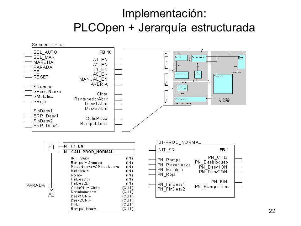 22 Implementación: PLCOpen + Jerarquía estructurada