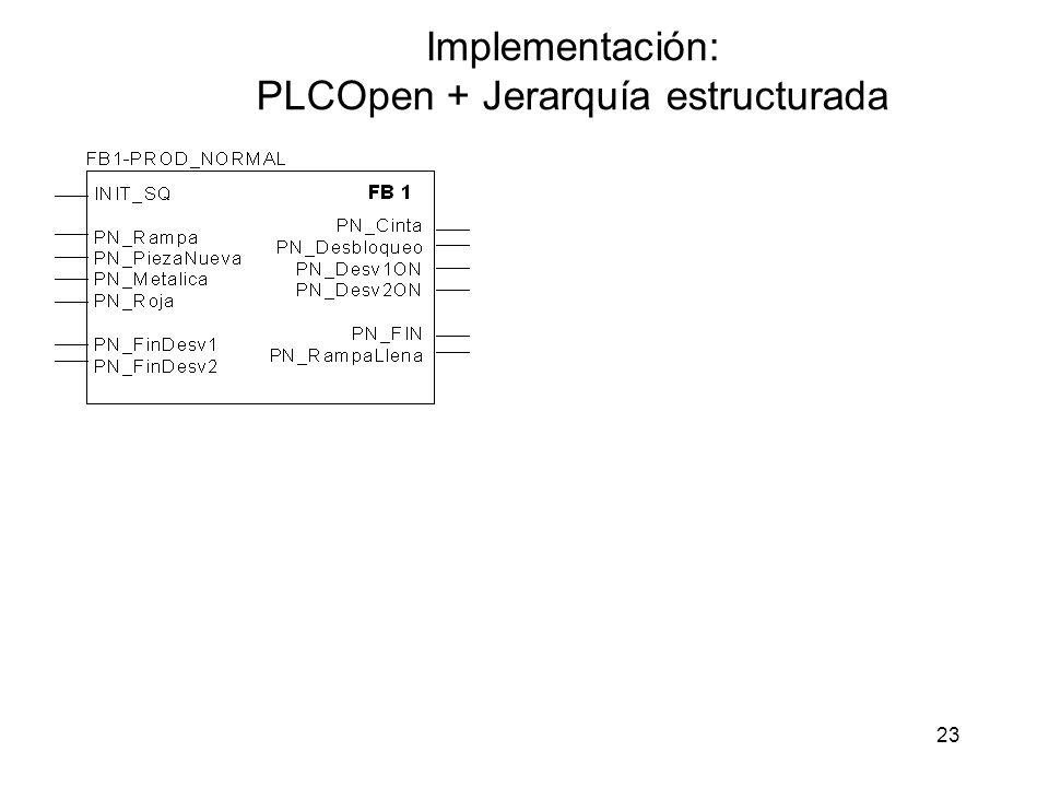 23 Implementación: PLCOpen + Jerarquía estructurada