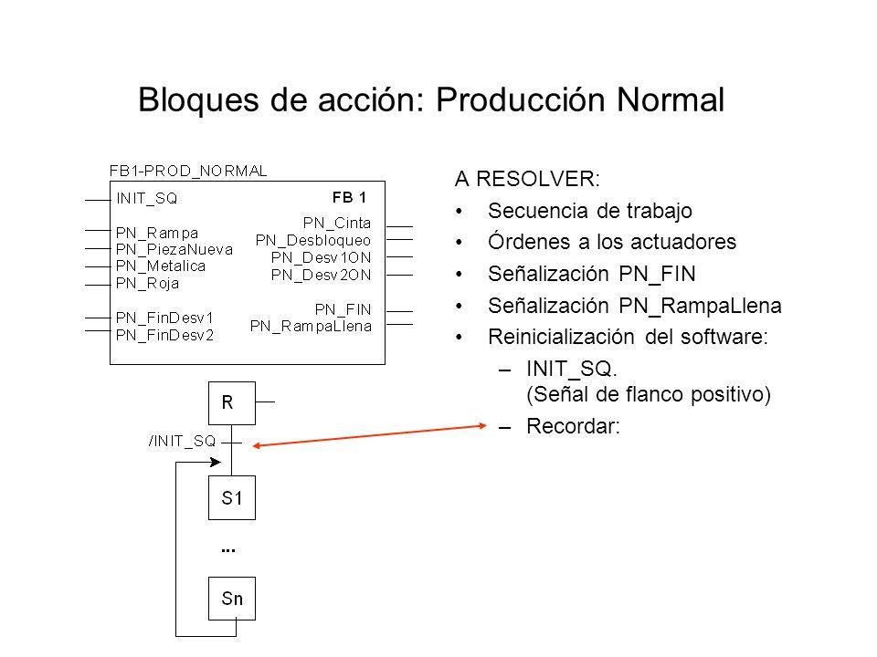 Bloques de acción: Producción Normal A RESOLVER: Secuencia de trabajo Órdenes a los actuadores Señalización PN_FIN Señalización PN_RampaLlena Reinicia