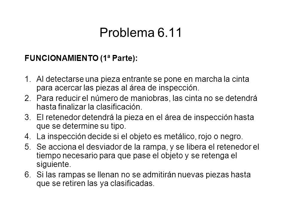 Problema 6.11 FUNCIONAMlENTO (2ª Parte): 7.La estación es la etapa final una línea de producción.