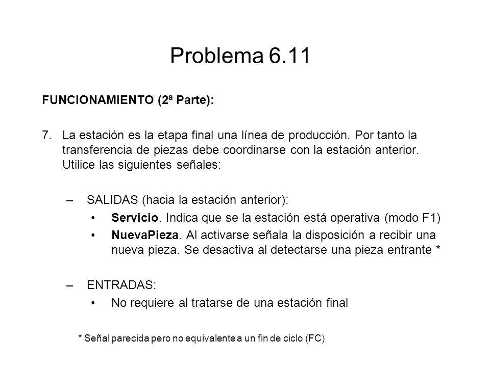 Problema 6.11 FUNCIONAMlENTO (2ª Parte): 7.La estación es la etapa final una línea de producción. Por tanto la transferencia de piezas debe coordinars