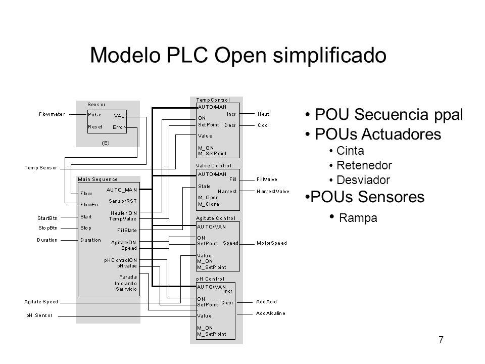 7 Modelo PLC Open simplificado POU Secuencia ppal POUs Actuadores Cinta Retenedor Desviador POUs Sensores Rampa