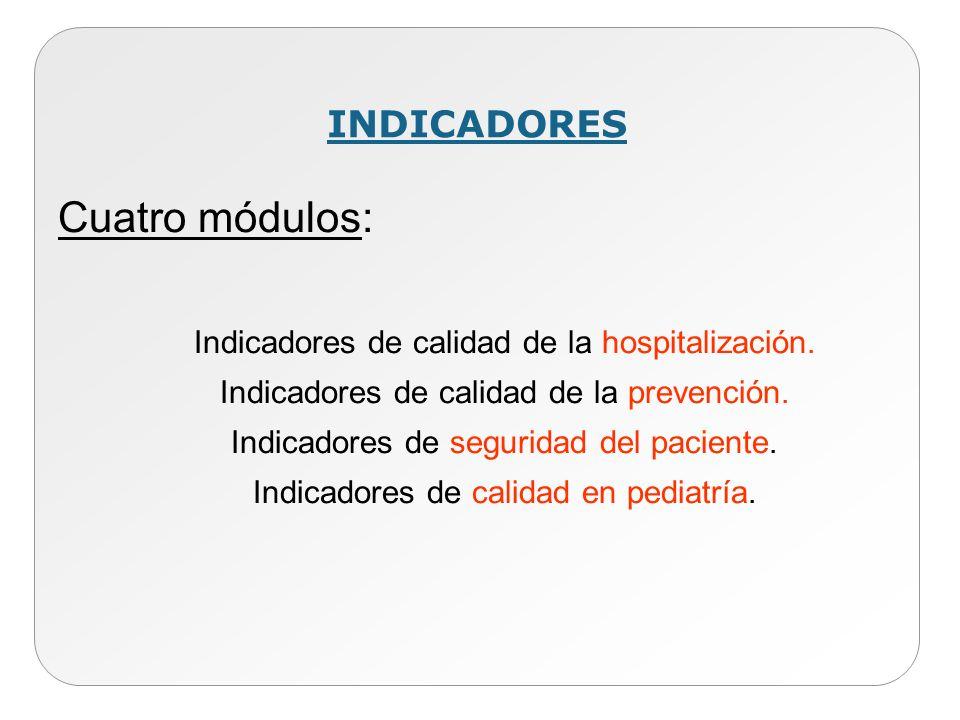 INDICADORES Cuatro módulos: Indicadores de calidad de la hospitalización. Indicadores de calidad de la prevención. Indicadores de seguridad del pacien