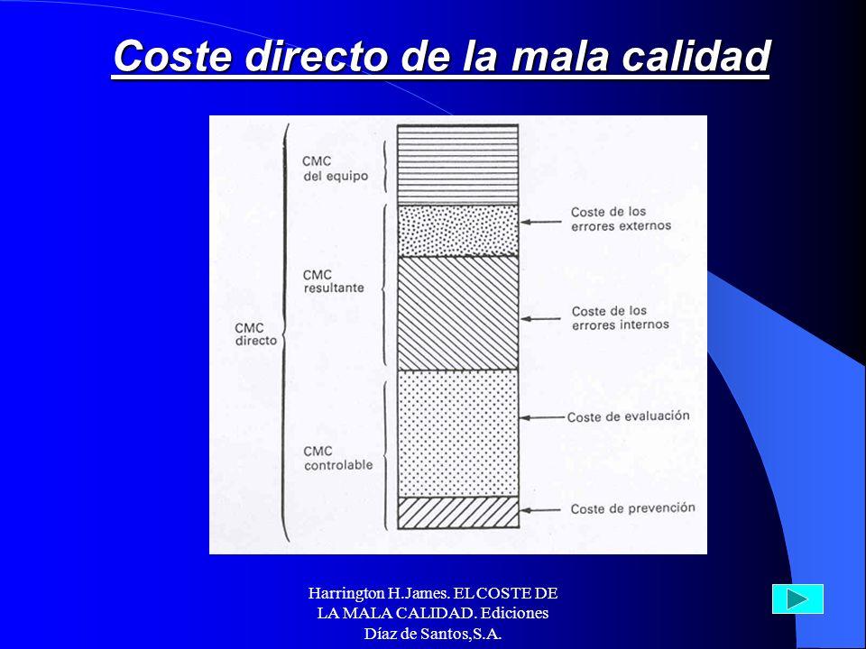 Harrington H.James. EL COSTE DE LA MALA CALIDAD. Ediciones Díaz de Santos,S.A. Efecto de la variación de los costes controlables de la mala calidad