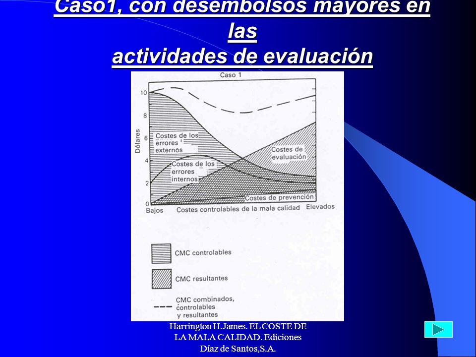 Harrington H.James. EL COSTE DE LA MALA CALIDAD. Ediciones Díaz de Santos,S.A. Coste directo de la mala calidad