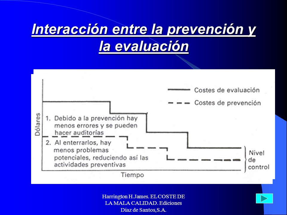 Harrington H.James. EL COSTE DE LA MALA CALIDAD. Ediciones Díaz de Santos,S.A. Punto óptimo operativo provisional del coste de la calidad