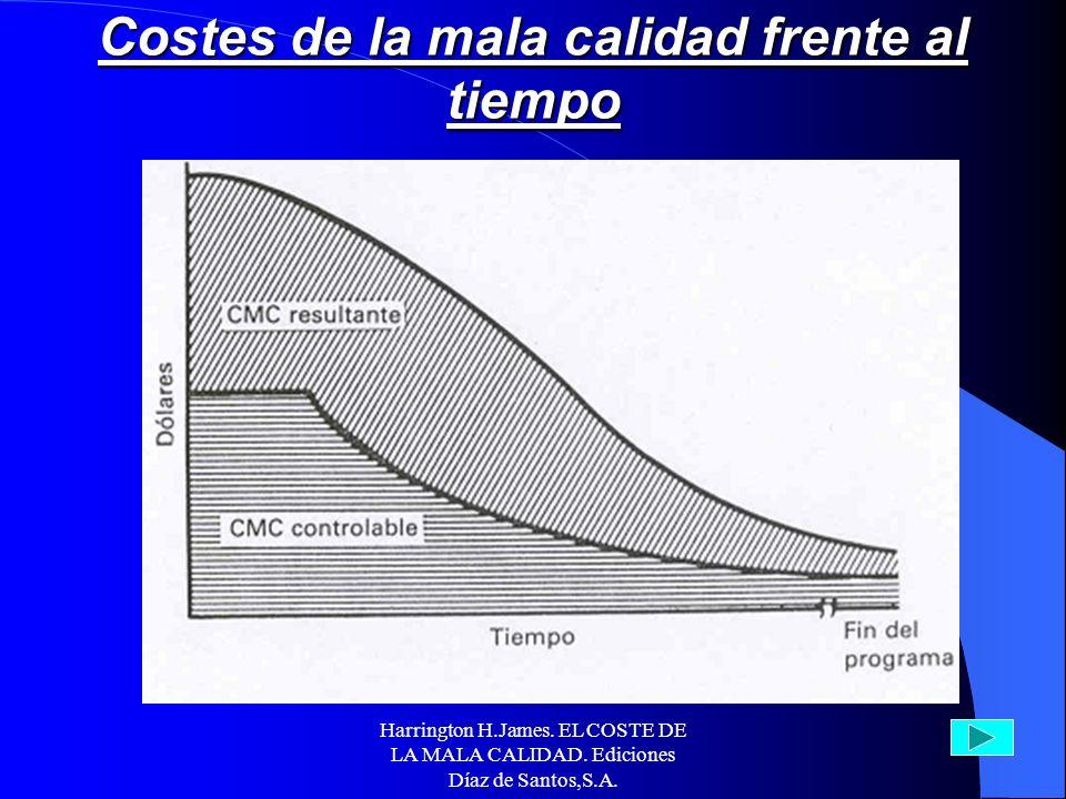 Harrington H.James. EL COSTE DE LA MALA CALIDAD. Ediciones Díaz de Santos,S.A. Interacción entre la prevención y la evaluación