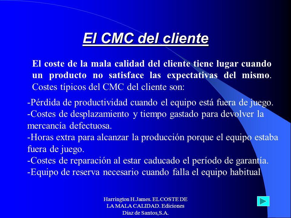 Harrington H.James. EL COSTE DE LA MALA CALIDAD. Ediciones Díaz de Santos,S.A. Las empresas, con demasiada frecuencia, basan las decisiones según el i