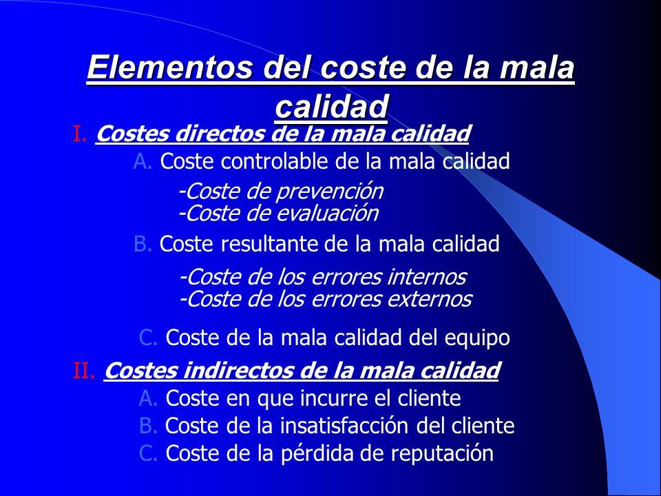 I.Costes directos de la mala calidad A.