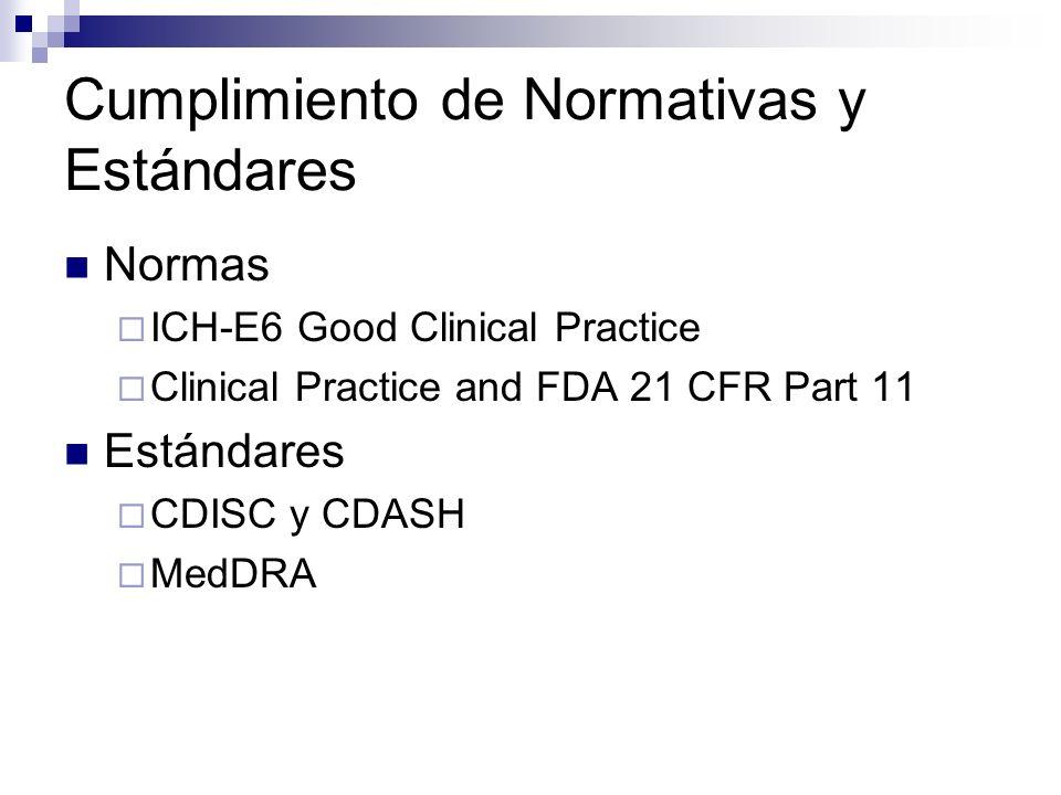 Cumplimiento de Normativas y Estándares Normas ICH-E6 Good Clinical Practice Clinical Practice and FDA 21 CFR Part 11 Estándares CDISC y CDASH MedDRA