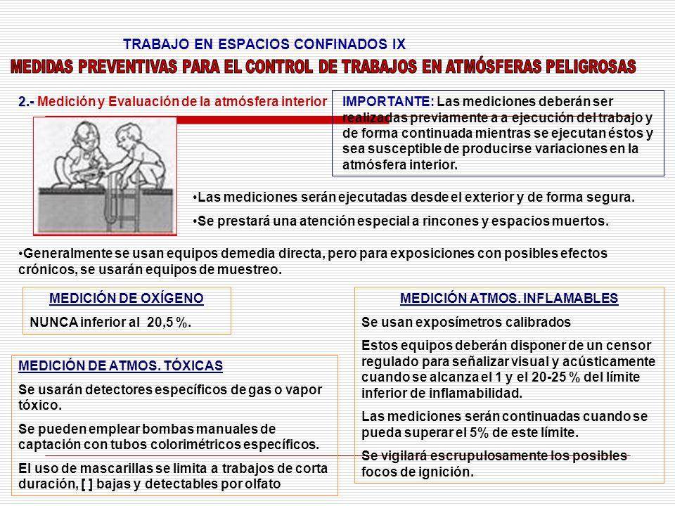 TRABAJO EN ESPACIOS CONFINADOS IX 2.- 2.- Medición y Evaluación de la atmósfera interior IMPORTANTE: Las mediciones deberán ser realizadas previamente