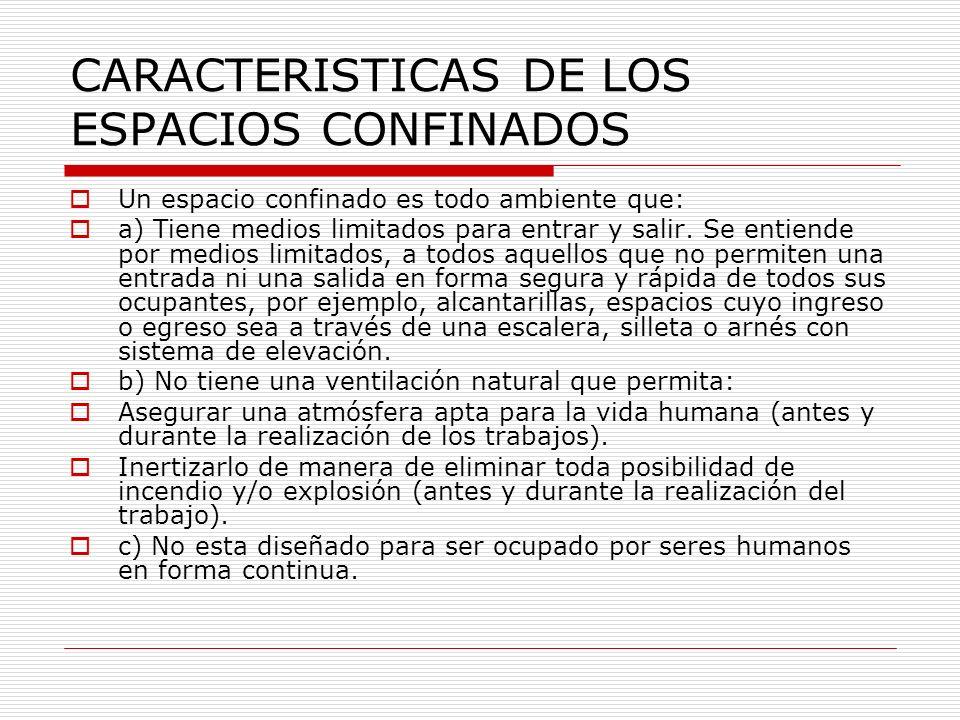 CARACTERISTICAS DE LOS ESPACIOS CONFINADOS Un espacio confinado es todo ambiente que: a) Tiene medios limitados para entrar y salir. Se entiende por m