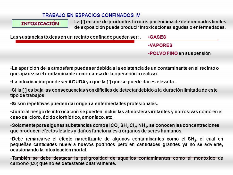 TRABAJO EN ESPACIOS CONFINADOS IV INTOXICACIÓN La [ ] en aire de productos tóxicos por encima de determinados límites de exposición puede producir int