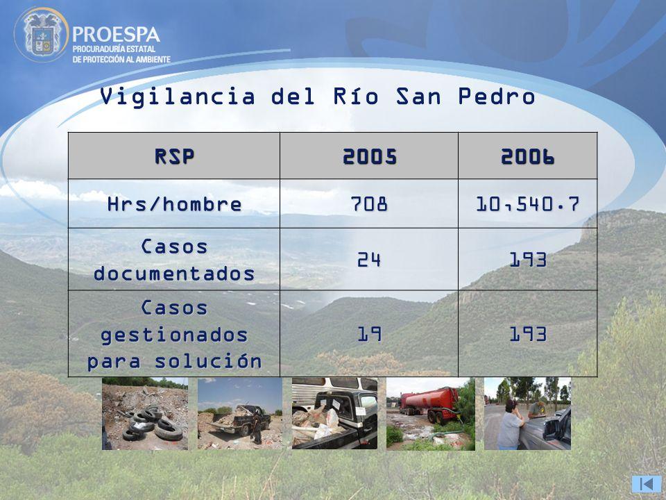 112,163 112,163 personas beneficiad as que viven en las Colonias aledañas al río