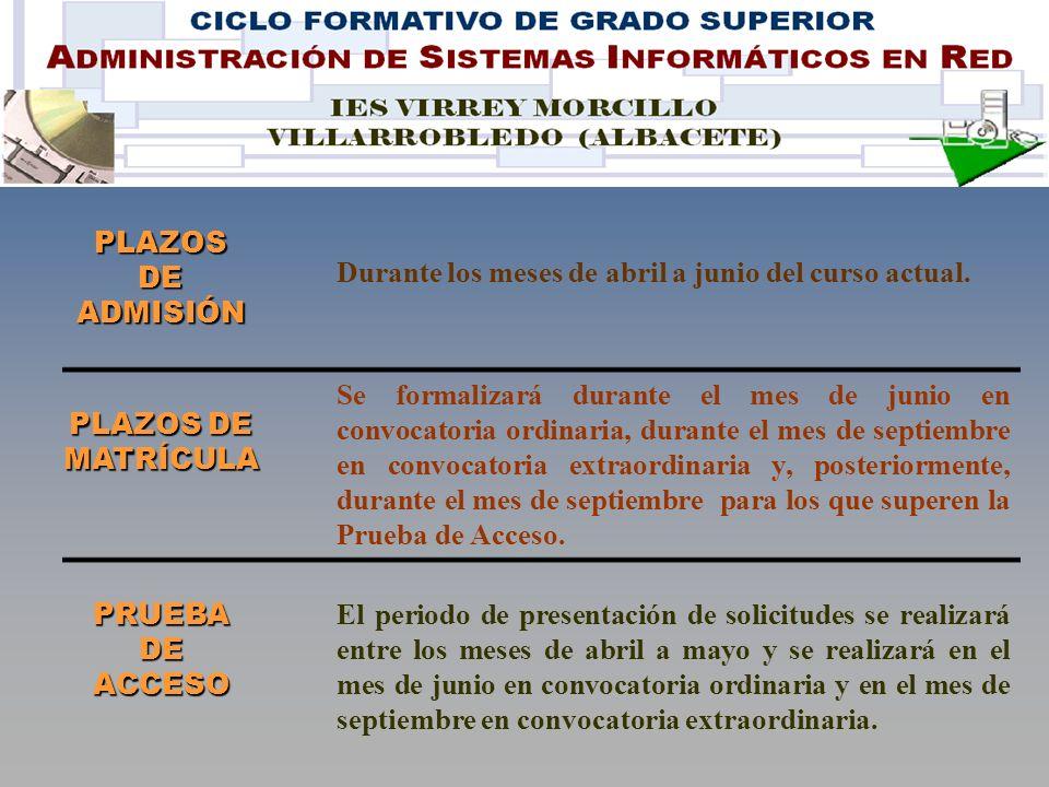 PLAZOS DE ADMISIÓN PLAZOS DE MATRÍCULA PRUEBA DE ACCESO Durante los meses de abril a junio del curso actual.
