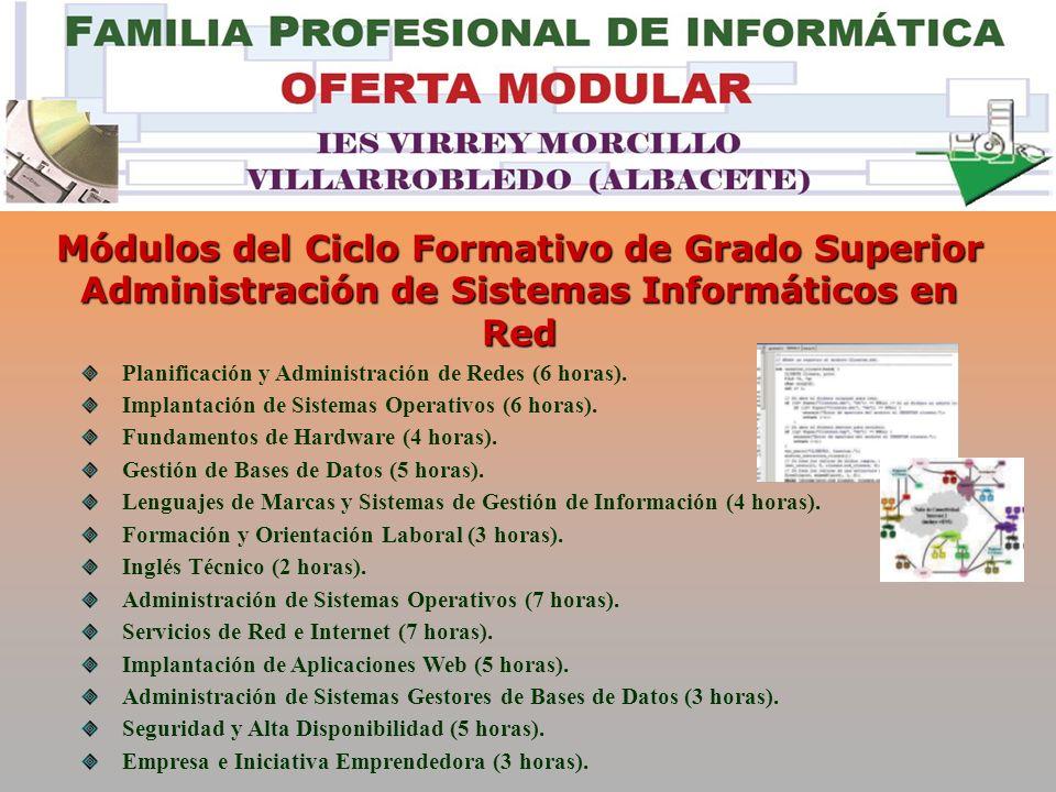 Módulos del Ciclo Formativo de Grado Superior Administración de Sistemas Informáticos en Red Planificación y Administración de Redes (6 horas).