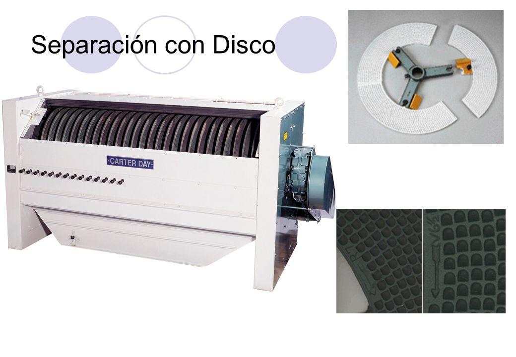 Separación con Disco