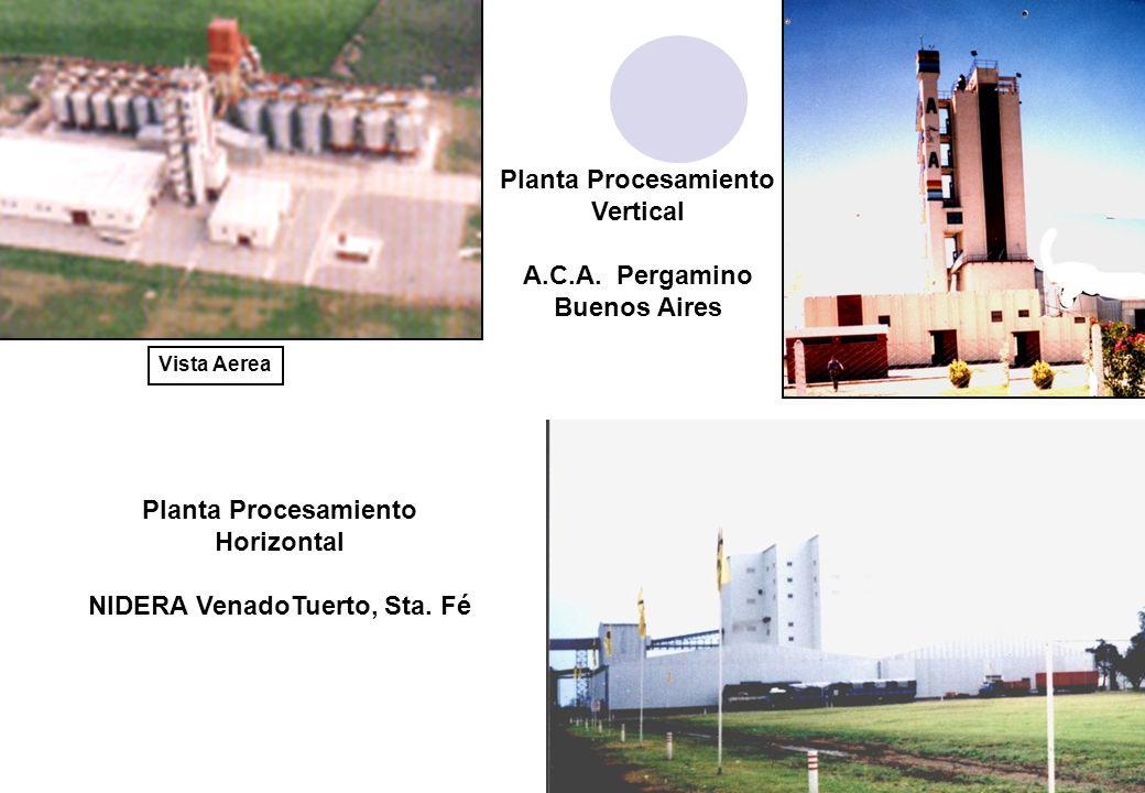 Planta Procesamiento Vertical A.C.A.