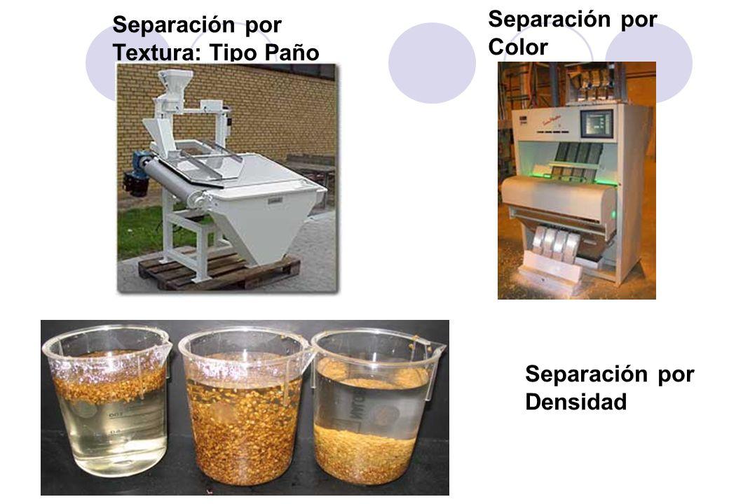 Separación por Textura: Tipo Paño Separación por Color Separación por Densidad
