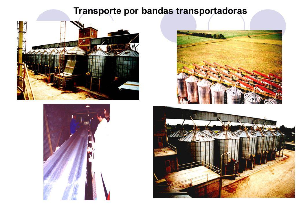 Transporte por bandas transportadoras