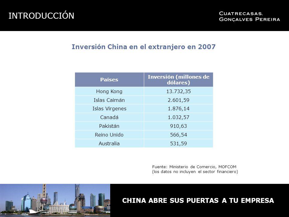 CHINA ABRE SUS PUERTAS A TU EMPRESA Inversión China en el extranjero en 2007 Países Inversión (millones de dólares) Hong Kong13.732,35 Islas Caimán2.601,59 Islas Vírgenes1.876,14 Canadá1.032,57 Pakistán910,63 Reino Unido566,54 Australia531,59 Fuente: Ministerio de Comercio, MOFCOM (los datos no incluyen el sector financiero) INTRODUCCIÓN