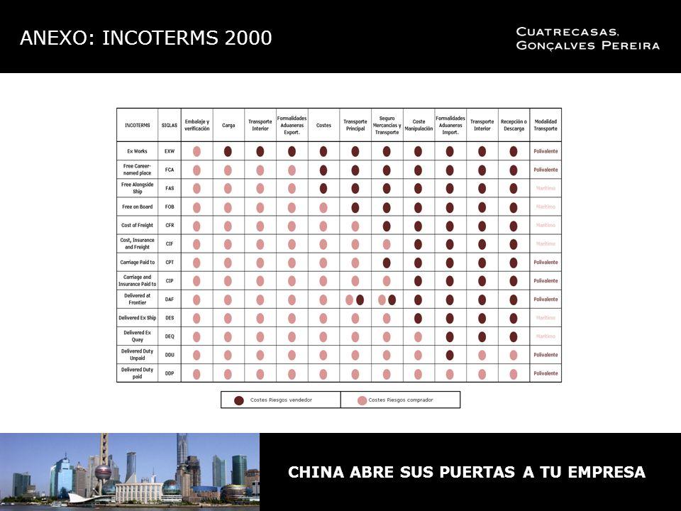 ANEXO: INCOTERMS 2000